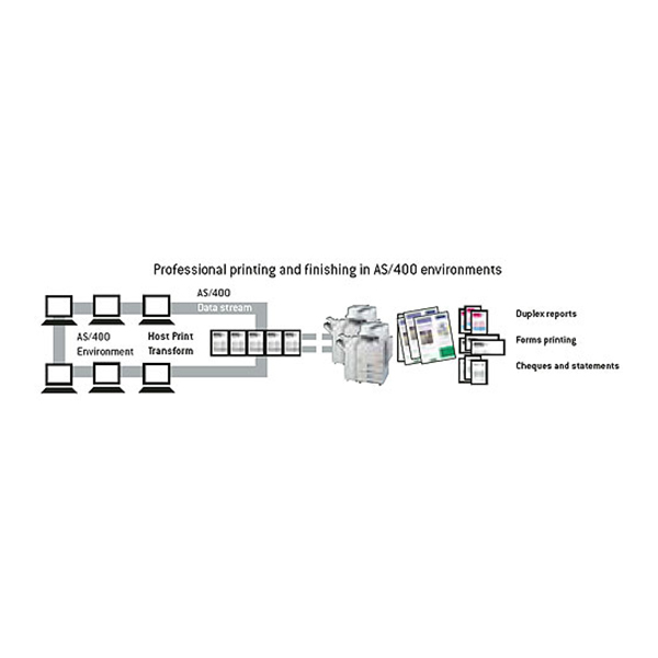 IPDS Enabler (IBM)