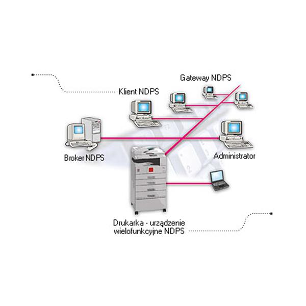 NDPS Gateway (Norvell)